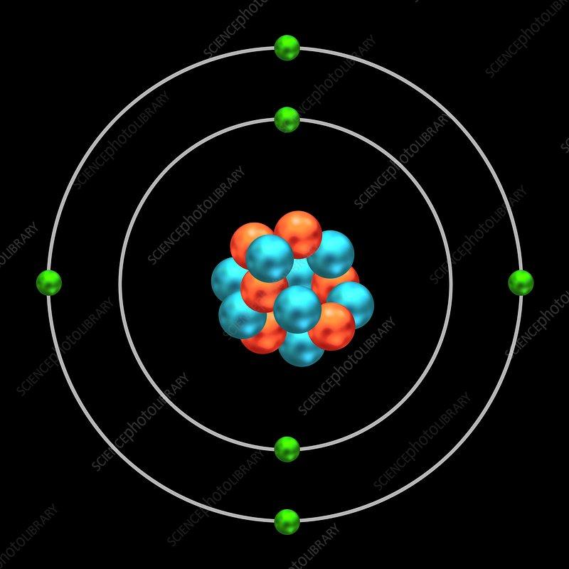 welke isotopen worden gebruikt in Carbon dating Wie is dating Angus McLaren