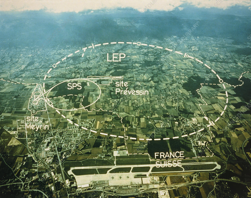 Aerial view of LEP collider, CERN