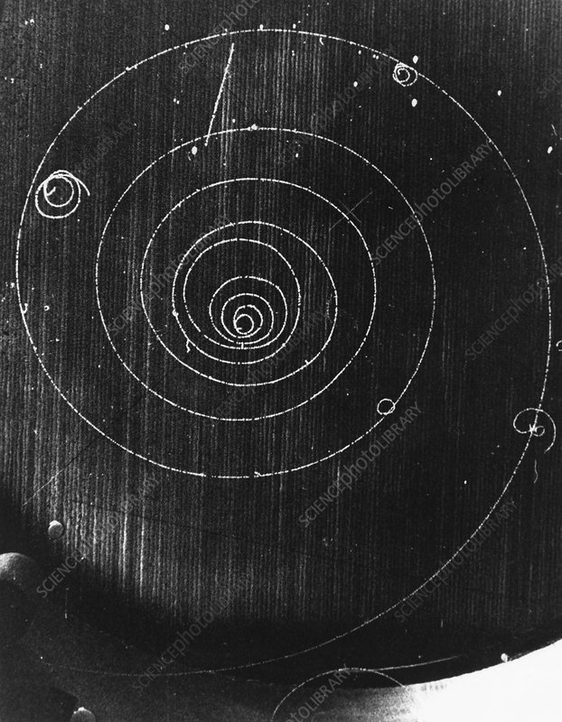 Spiral track of electron in magnetic field