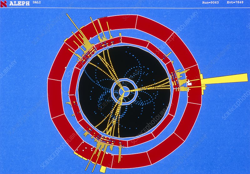 Three-jet event detected by ALEPH at CERN