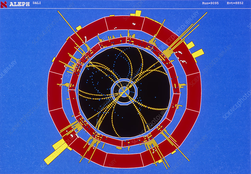 Four-jet collision event in ALEPH, CERN