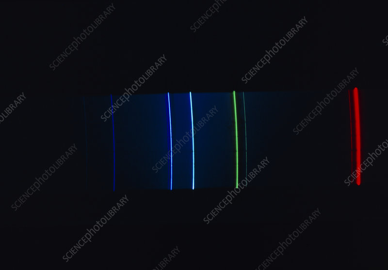Emission spectrum of cadmium