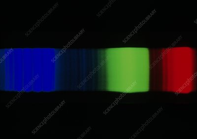 Flame emission spectrum of copper