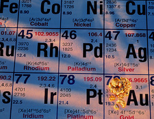 Nuggets of gold on periodic table