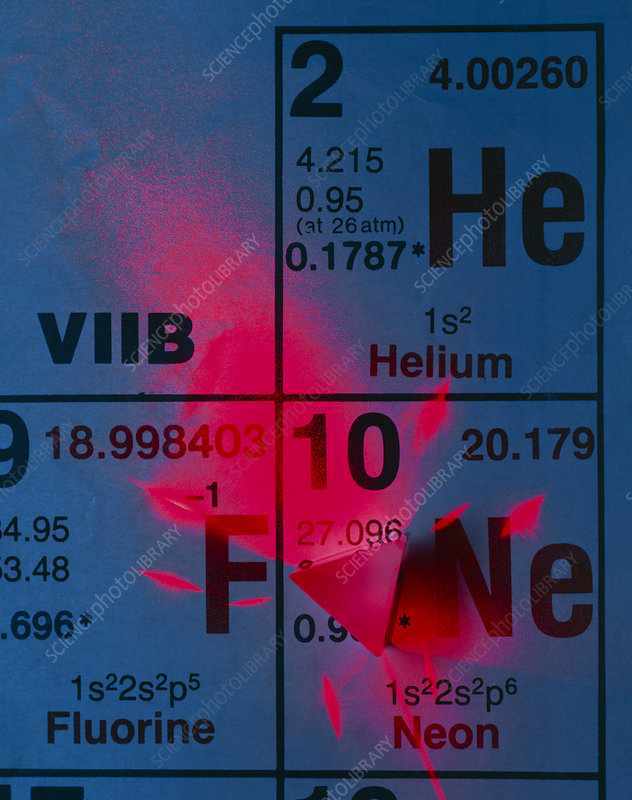 Helium-Neon elements as laser on periodic table