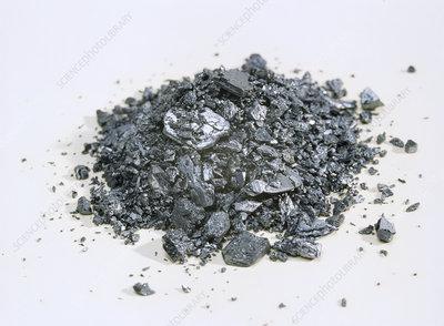 Iodine crystals