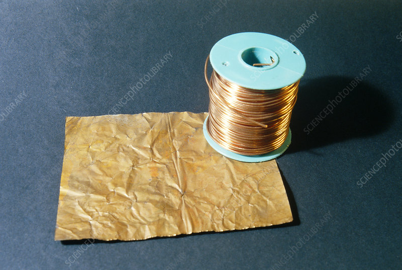 Copper wire and sheet