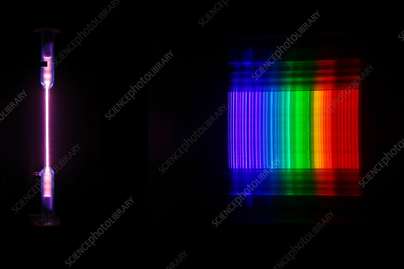 Bromine spectra
