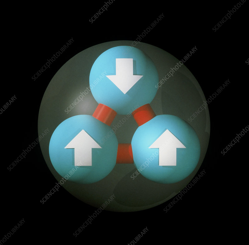 Art of proton showing constituent quarks