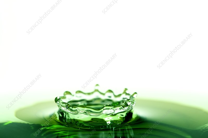 Water footprint, conceptual image