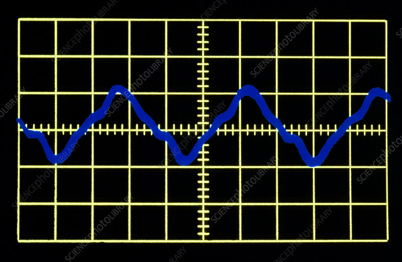 Artwork of waveform from recorder note