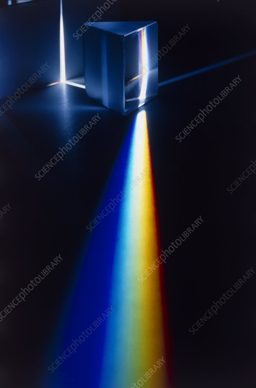 Prism splitting light