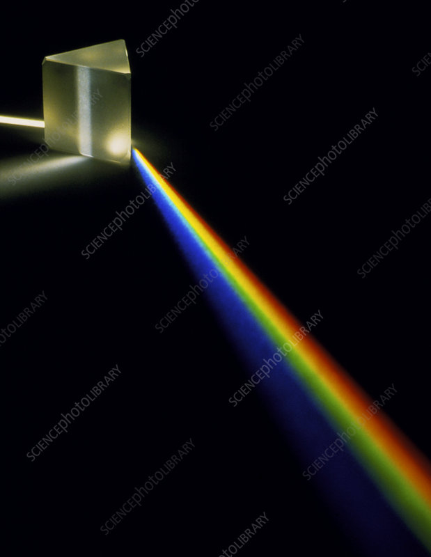 Light passing through prism
