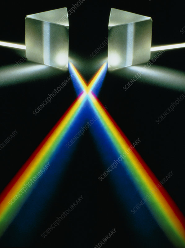 Light through prisms