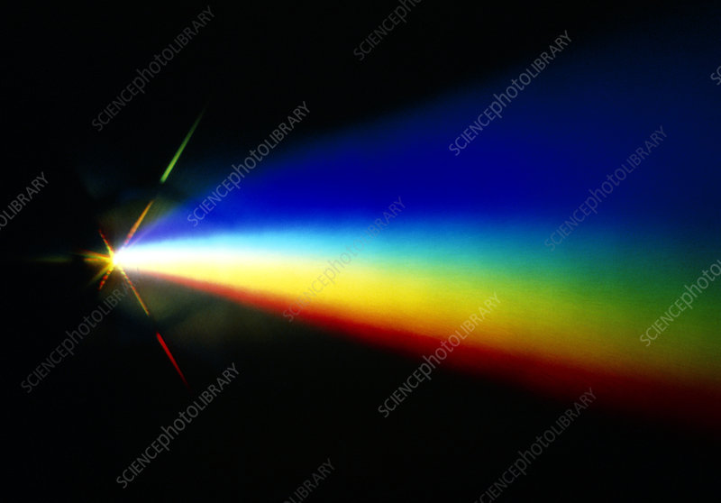 Photo of spectral colours in prism