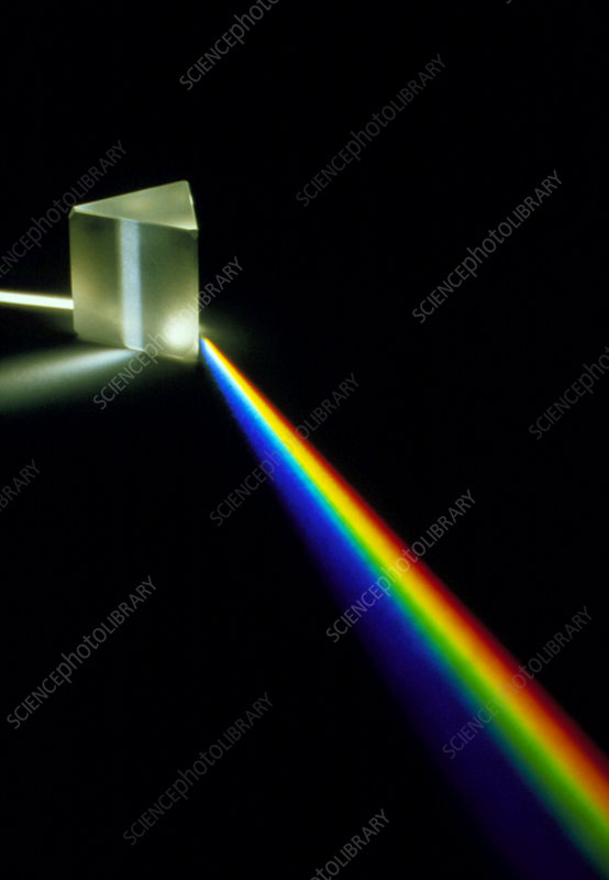 watching the word through prism Example sentences with the word prism prism sentence examples a large prism, through which the light passed to be brought to a focus in front of the eye.