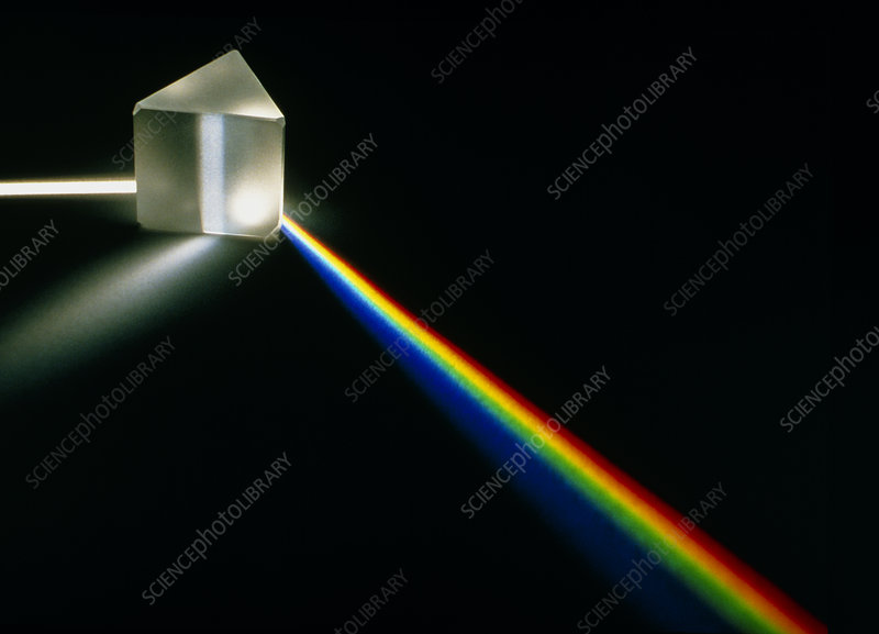 White light passing through a prism