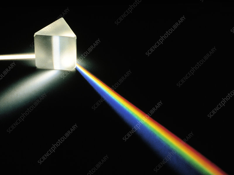 Light passing through a prism.
