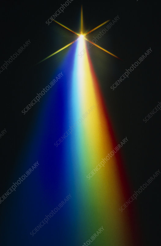 Light spectrum from electronic flash
