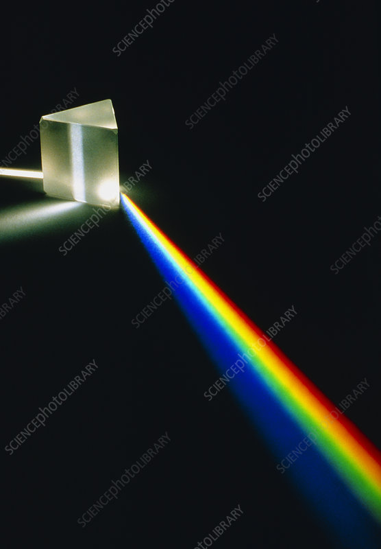 Spectral light from prism
