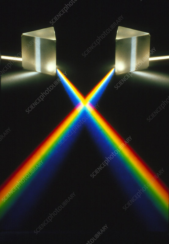 Prisms splitting white light