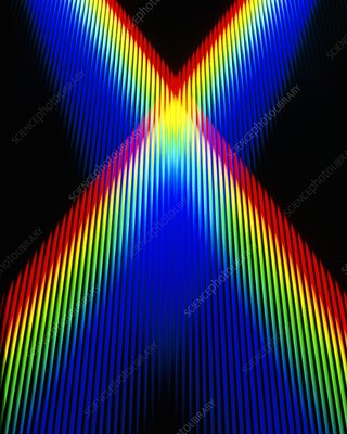 Crossing spectra of coloured light