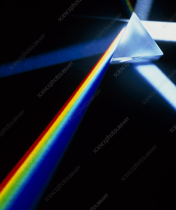 White light split into colours by a prism