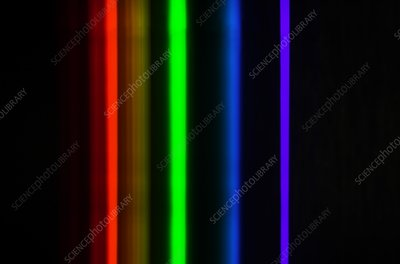 Fluorescent Lightbulb Spectrum