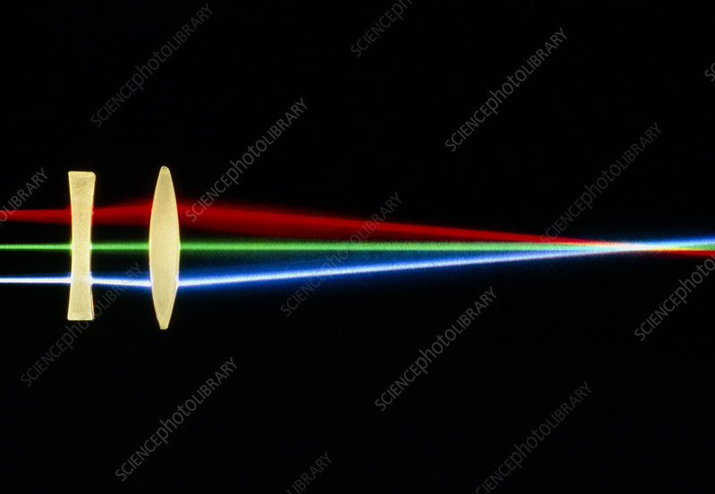 Light refraction by lenses