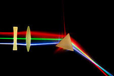 Refraction of light by lenses & a prism