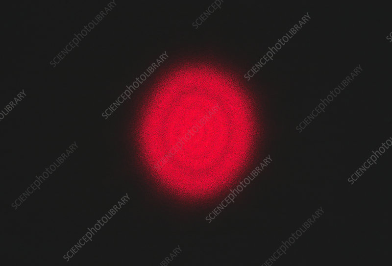 Diffraction Of Laser Beam on an Aperture