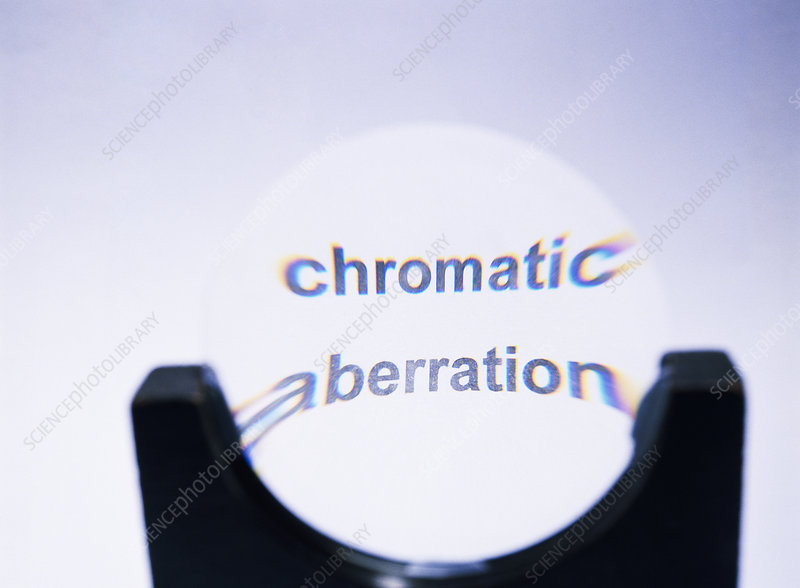 Chromatic aberration