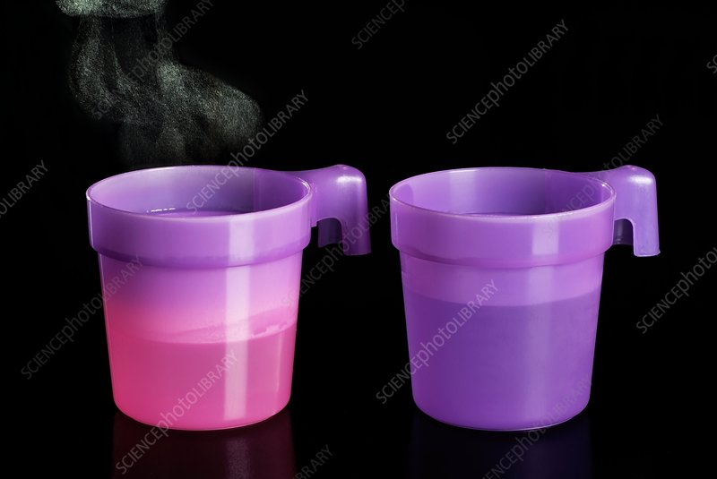 Thermochromatic plastic cups