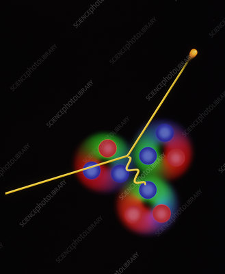 Art of electron interacting with nucleus