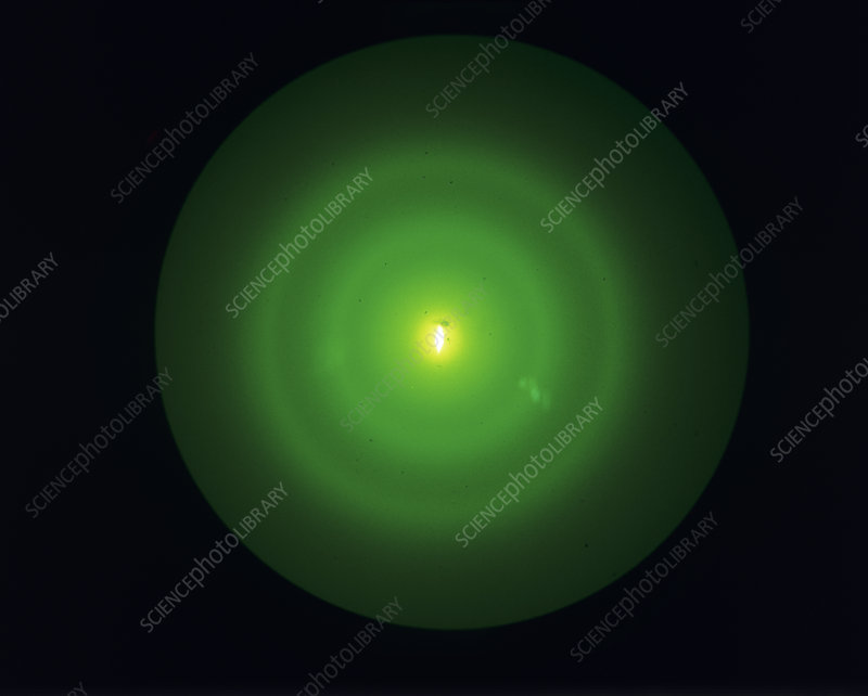 electron diffraction through a graphite film Diffraction (ed) and transmission electron microscopy (tem) of carbon nanotubes  tem and ed  kinematical diffraction by straight carbon nanotubes is proposed   (a) definition of an (l,m) tubule in a graphene sheet (hamada et al,1992).
