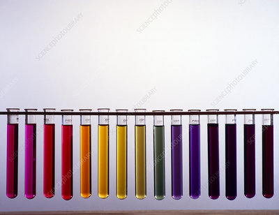 Universal indicator scale