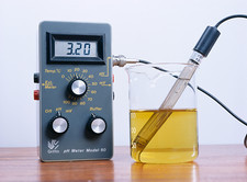 Measuring acidity