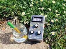 Measuring the acidity of rainwater
