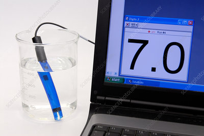Measurement of pH balance in water