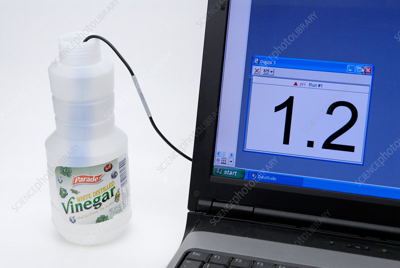 Measurement of pH of vinegar