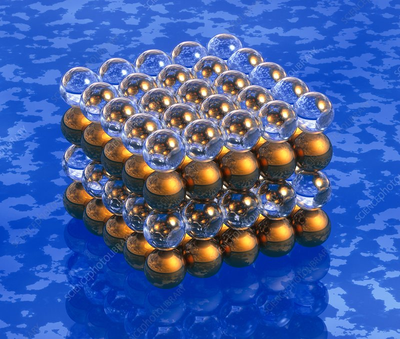 Model of a simple cubic crystal lattice
