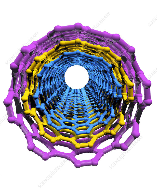 Nanotube technology