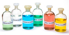 Transition metal ion colours