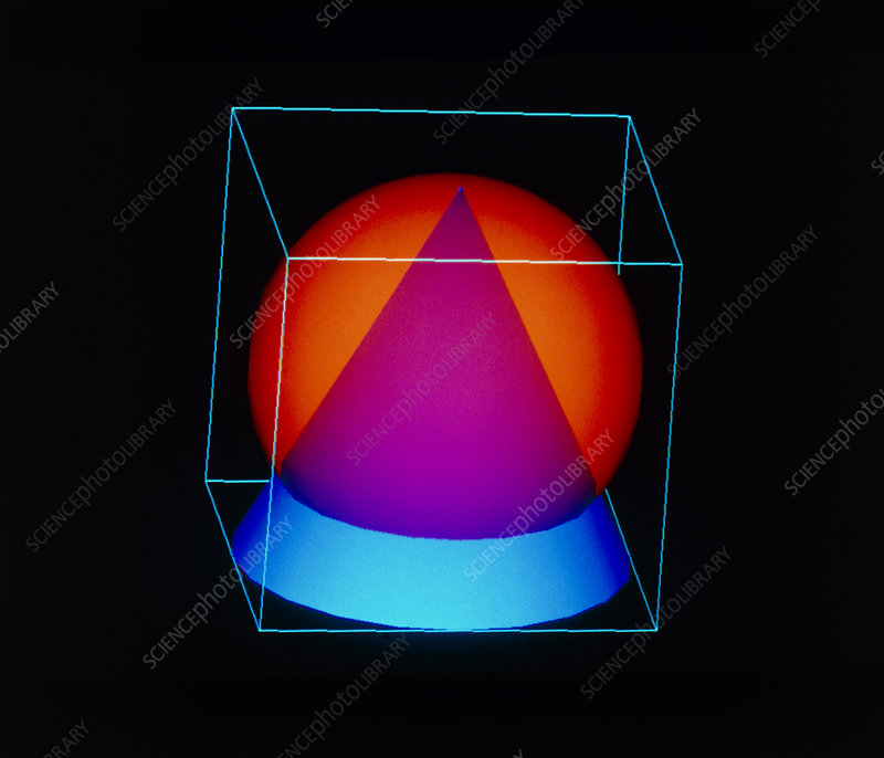 Conical domain in a sphere