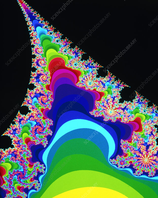Mandelbrot fractal set