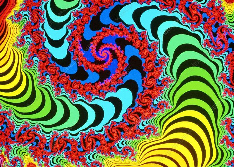 Mandelbrot fractal: Let's Twist Again