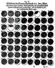 1715 solar eclipse, historical artwork