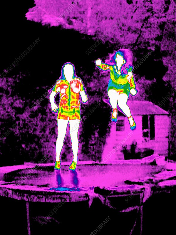 Girls trampolining, thermogram