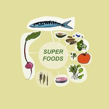Superfoods, artwork