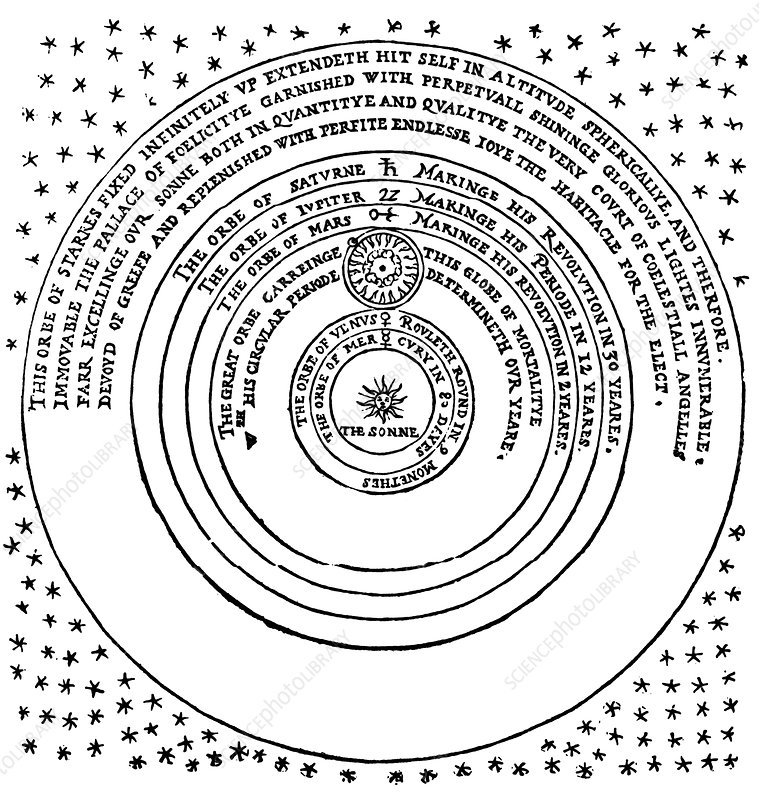 Heliocentric universe, 1576